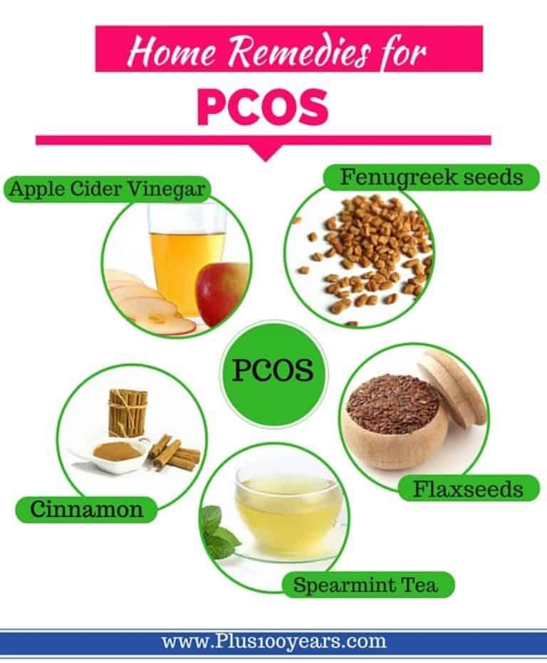 PCOS 4